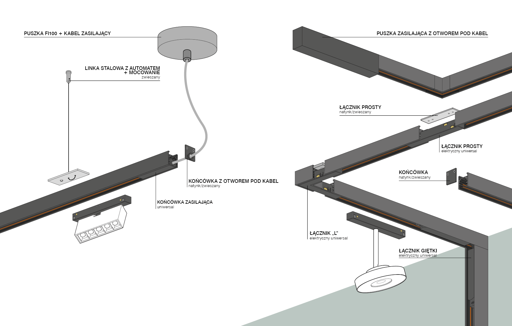 Surface-mounted or suspended magnet rails system - an example of a solution and the necessary equipment