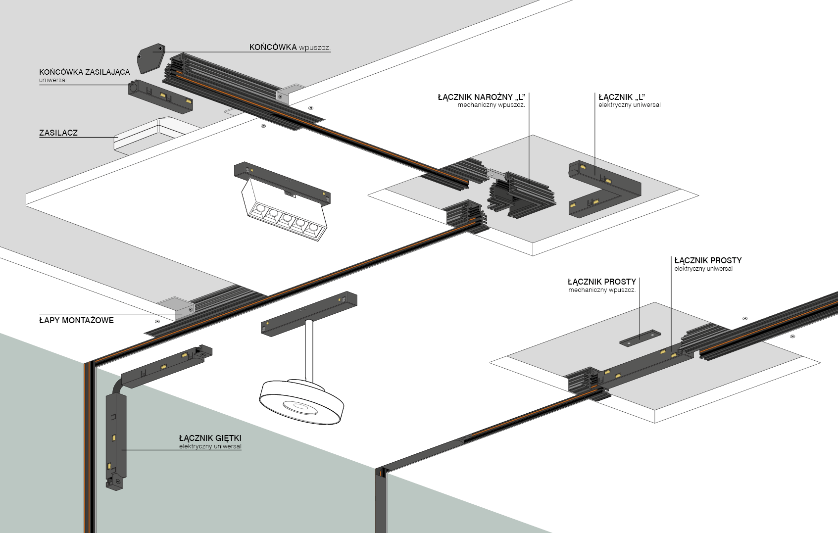 Magnet recessed rail system - an example of the solution and the equipment needed.