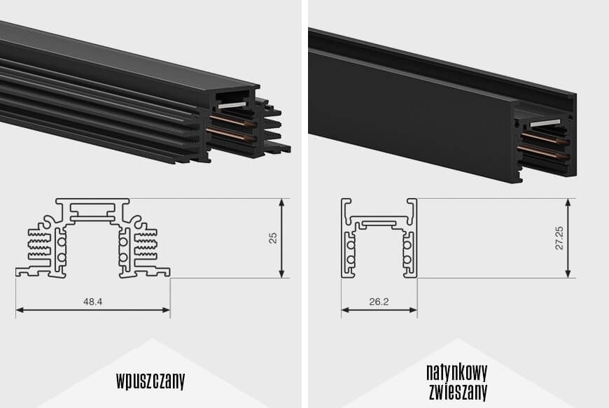 Multitrack sizes of track recessed and surface