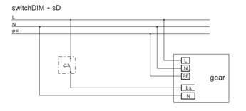 System ściemniania świtch dimm